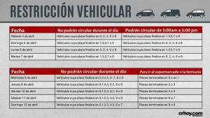 Costa Rica Driving Restrictions